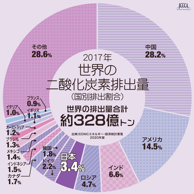 chart03_01_img01.jpg